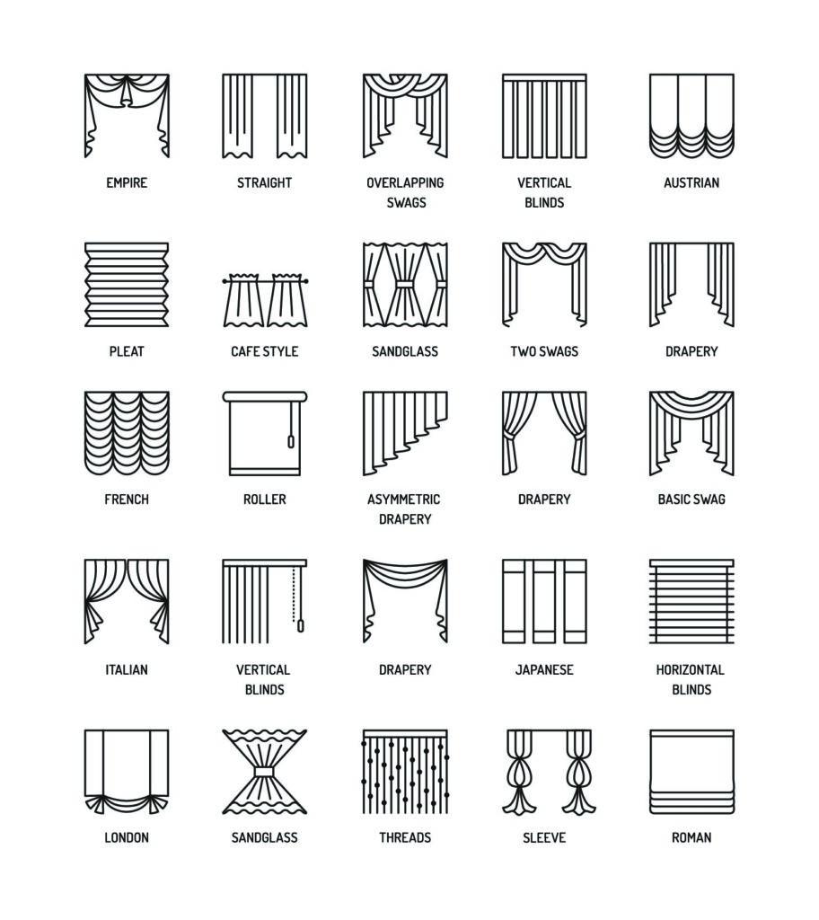perdele si draperii pentru casa